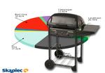 Ranking grilli ogrodowych - czerwiec 2011