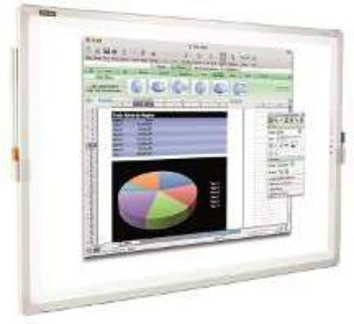 Interactive IPBoard 85