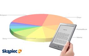 Ranking czytników e-booków - kwiecień 2012
