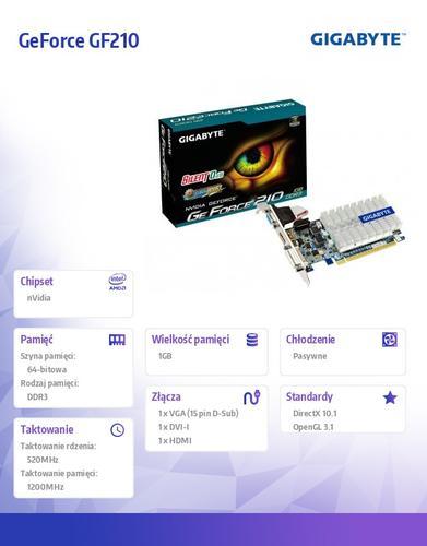 Gigabyte GeForce CUDA GF210 1GB DDR3 PCI-E 64BIT DVI/HD/-SUB BOX