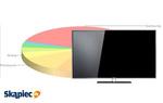 Najpopularniejsze Telewizory Do 1500 zł - Ranking Sierpień 2014