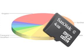 Ranking pamięci flash - listopad 2011