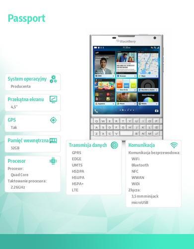 Blackberry Passport Bialy