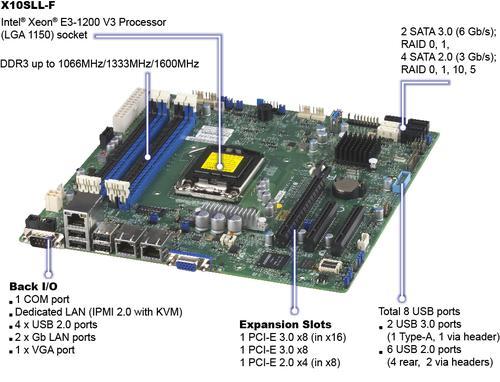 Supermicro Płyta serwerowa X10SLL+-F