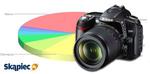 Ranking aparatów fotograficznych - TOP 10 hitów z czerwca 2014