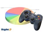 Ranking kontrolerów gier - kwiecień 2012