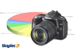 Ranking aparatów fotograficznych - grudzień 2011
