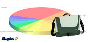 Ranking toreb na notebooki - grudzień 2011