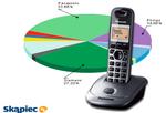 Ranking telefonów stacjonarnych - sierpień 2011