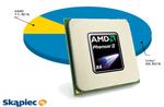 Ranking procesorów - lipiec 2011