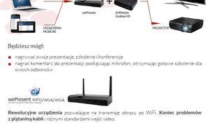 AWIND SYSTEM PREZENTACJI PO WiFi;WiPG-1500+AirPad