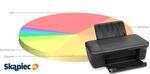 Ranking drukarek - lipiec 2013
