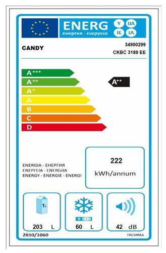 Candy CKBC3180 EE