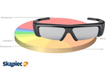 Ranking Okularów 3D - TOP 10 Sierpień 2014