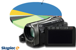 Ranking kamer cyfrowych - czerwiec 2011