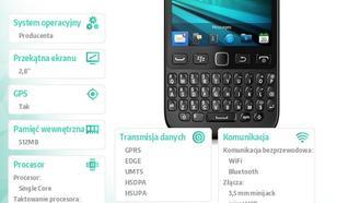 Blackberry 9720 Black