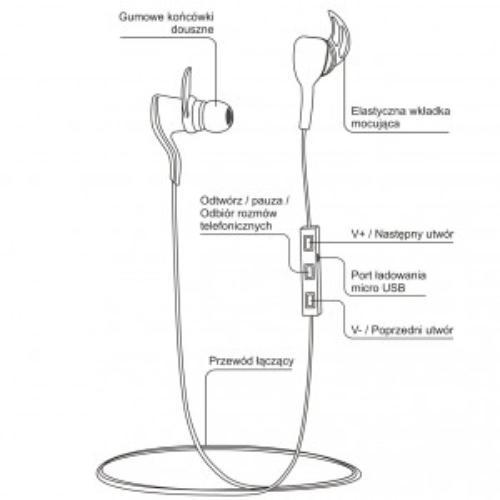 ART Słuchawki BT z mikrofonem ART AP-B22 Czarne Sport