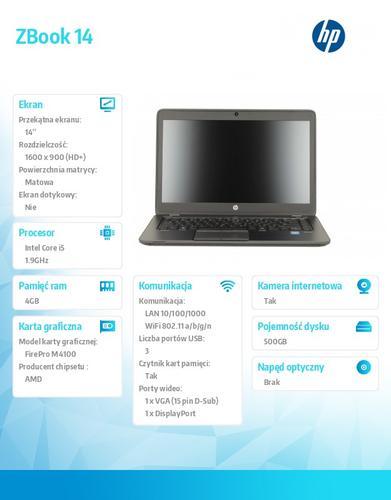 HP ZBook14 i5-4300U W78P 500/4G/14 F0V00EA