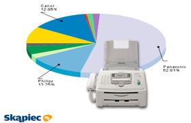 Ranking faksów - lipiec 2011