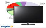 Ranking telewizorów LED - sierpień 2011