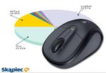 Ranking myszek i klawiatur - sierpień 2011