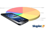 Ranking tabletów - sierpień 2012