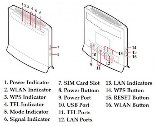 WEL.COM Huawei B593s-22 3G/4G WiFi/LAN LTE/HSPA+ router, black