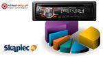 Ranking radioodtwarzaczy samochodowych - marzec 2011