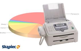 Ranking faksów - luty 2012