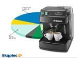Ranking ekspresów do kawy - maj 2011