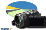 Ranking kamer cyfrowych - maj 2011