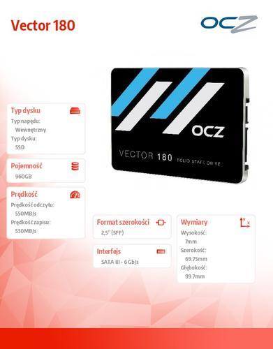 OCZ Vector 180 960GB SATA3 2,5' 550/530 MB/s 7mm