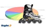 Ranking łyżworolek - luty 2012