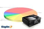 Klasyfikacja Projektorów - Ranking Październik 2014