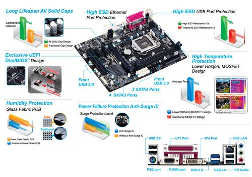 Gigabyte GA-B85M-D3V s1150 B85 2DDR3 USB3/GLAN uATX