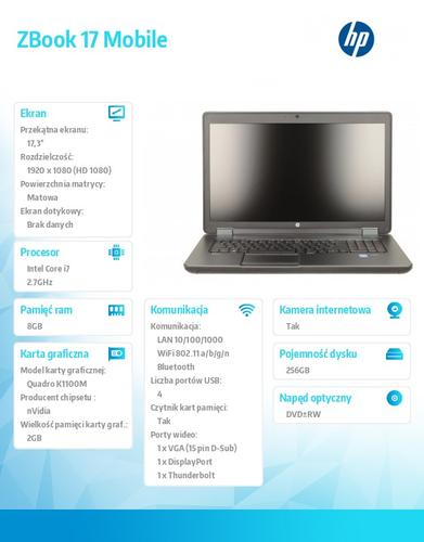 HP ZBook 17' i7-4800MQ 256/8GB/DVR/W78P F7A15ES