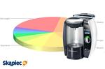 Ranking ekspresów do kawy - kwiecień 2012