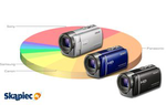 Ranking kamer cyfrowych - lipiec 2013