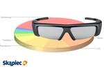 Ranking okularów 3D - marzec 2012