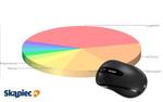 Najpopularniejsze myszki i klawiatury - ranking kwiecień 2014