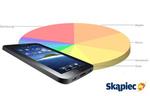TOP 10 najpopularniejszych tabletów - ranking z czerwca 2014