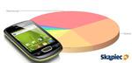 Ranking smartfonów - TOP 10 hitów z czerwca 2014
