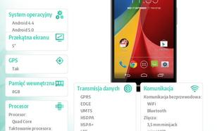 Motorola Moto G 2nd. Gen LTE Black