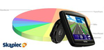 Ranking nawigacji GPS - luty 2013